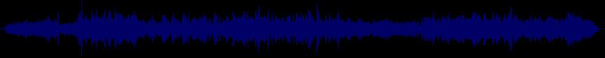 waveform of track #16172