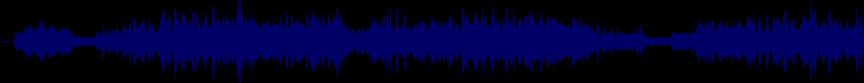 waveform of track #16178