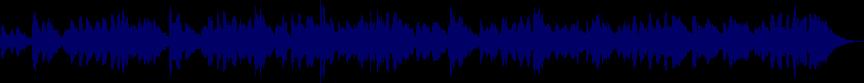 waveform of track #16197