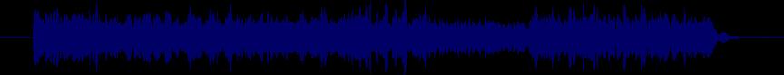 waveform of track #16216