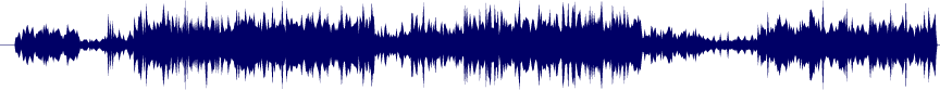 waveform of track #16238