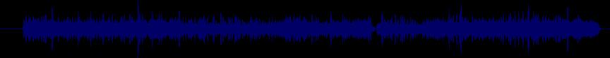 waveform of track #16240