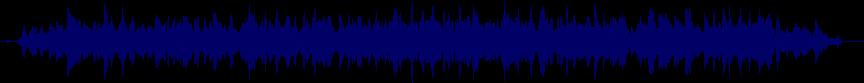 waveform of track #16243