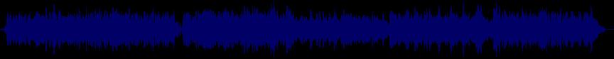 waveform of track #16248