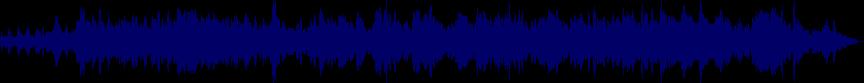 waveform of track #16249