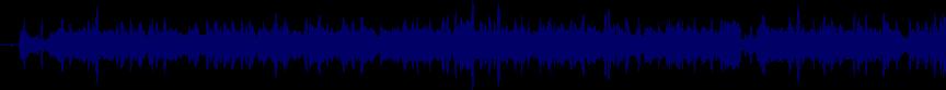 waveform of track #16256
