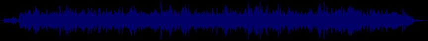 waveform of track #16264