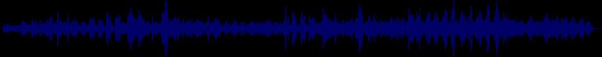 waveform of track #16267