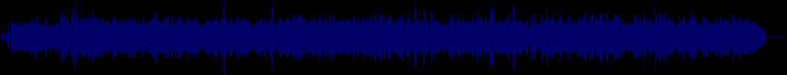 waveform of track #16280