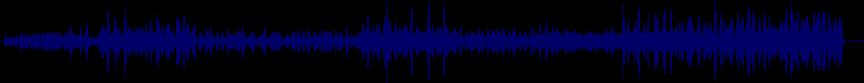 waveform of track #16281
