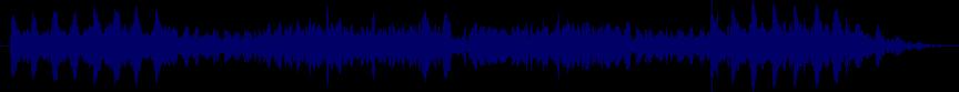 waveform of track #16283