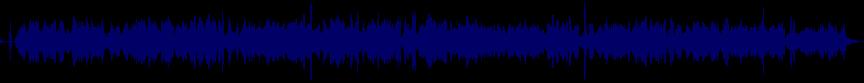 waveform of track #16289