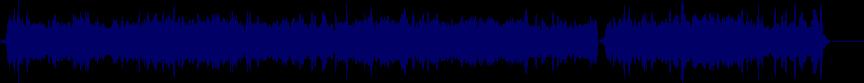waveform of track #16297