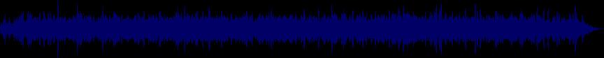 waveform of track #16300