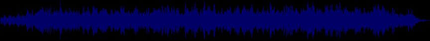 waveform of track #16306