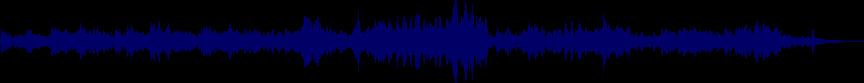 waveform of track #16317
