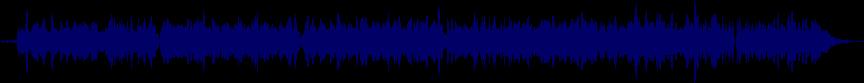 waveform of track #16342