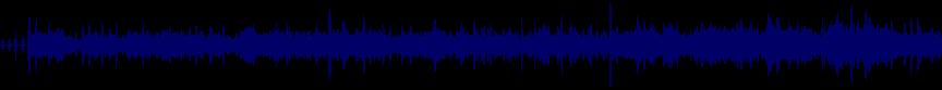 waveform of track #16343