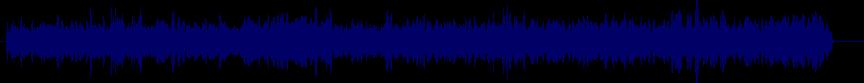 waveform of track #16417