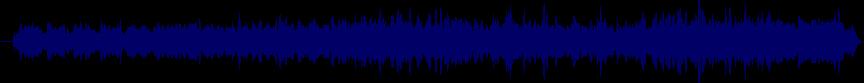 waveform of track #16432