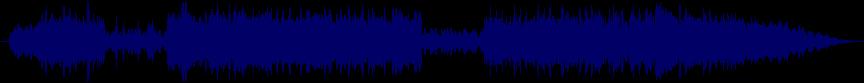 waveform of track #16444