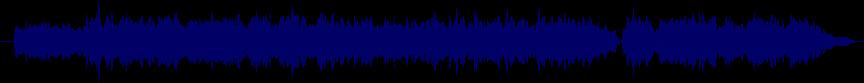 waveform of track #16458