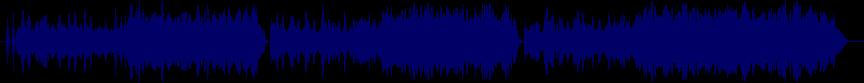 waveform of track #16487