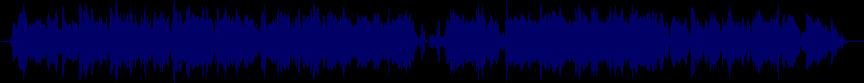 waveform of track #16497