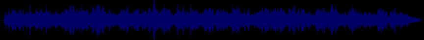 waveform of track #16498