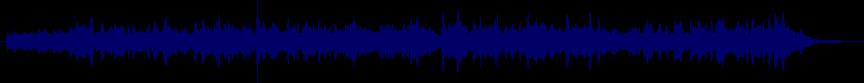 waveform of track #16510