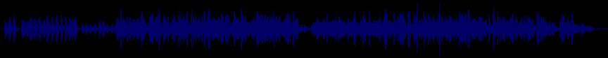 waveform of track #16520