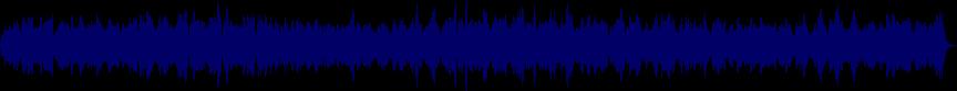 waveform of track #16566