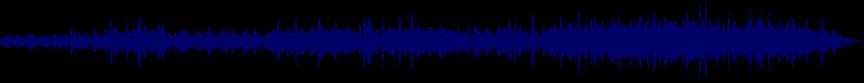 waveform of track #16569