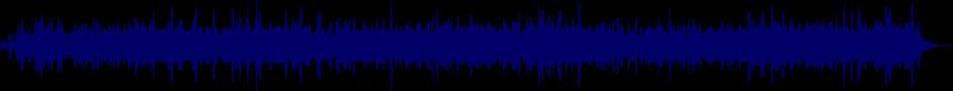 waveform of track #16609