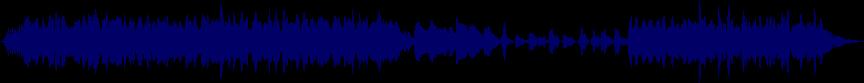 waveform of track #16634