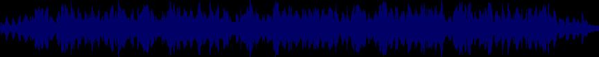 waveform of track #16638