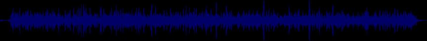 waveform of track #16641