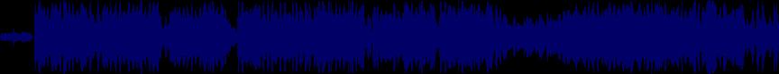 waveform of track #16693