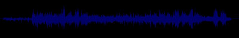 waveform of track #166289