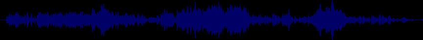 waveform of track #16732