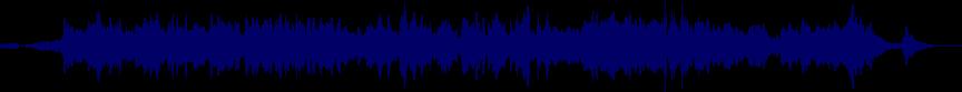 waveform of track #16765