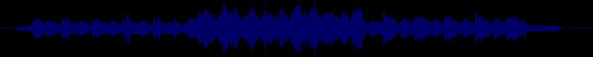waveform of track #16774