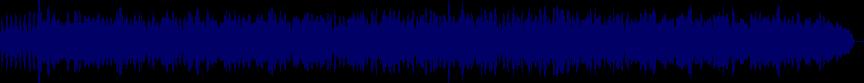 waveform of track #16788