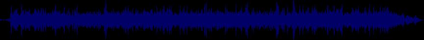 waveform of track #16790
