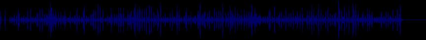 waveform of track #16791
