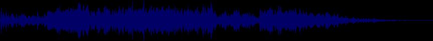 waveform of track #16794
