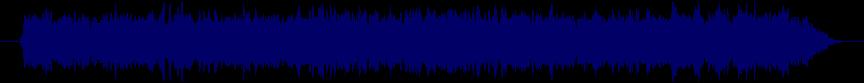 waveform of track #16820