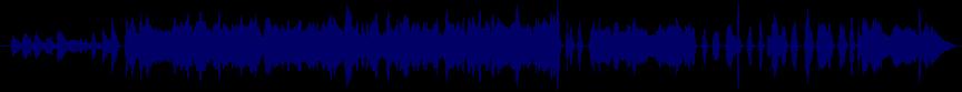 waveform of track #16824