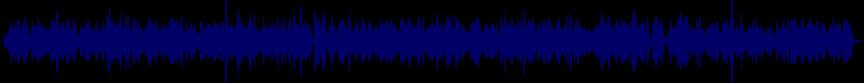 waveform of track #16843