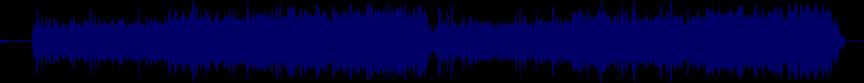 waveform of track #16861